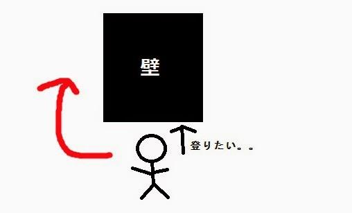 【196】ペディグリーチャム