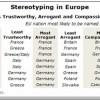 ギリシャ問題;他己評価と自己評価