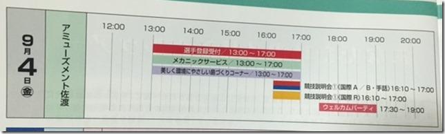 佐渡入りしてからレース当日までの流れ ~佐渡トライアスロン2015 完走記 その4~